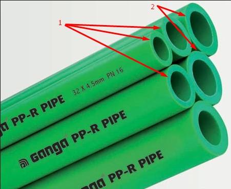 Виды полипропиленовых труб для отопления и водопровода