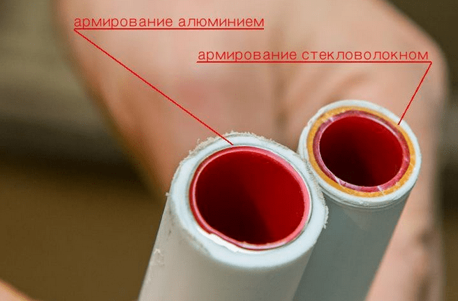 Армированная труба алюминием и стекловолокном