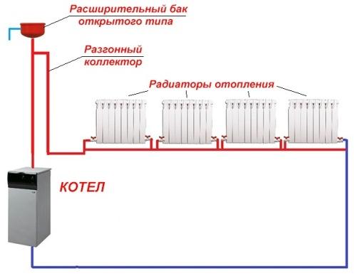 Горизонтальная однотрубная система