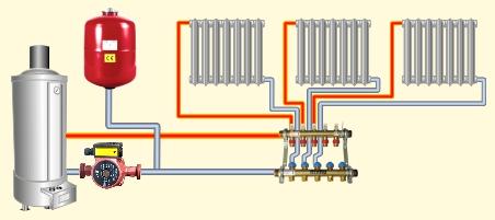 Коллекторная схема отопления в частном доме