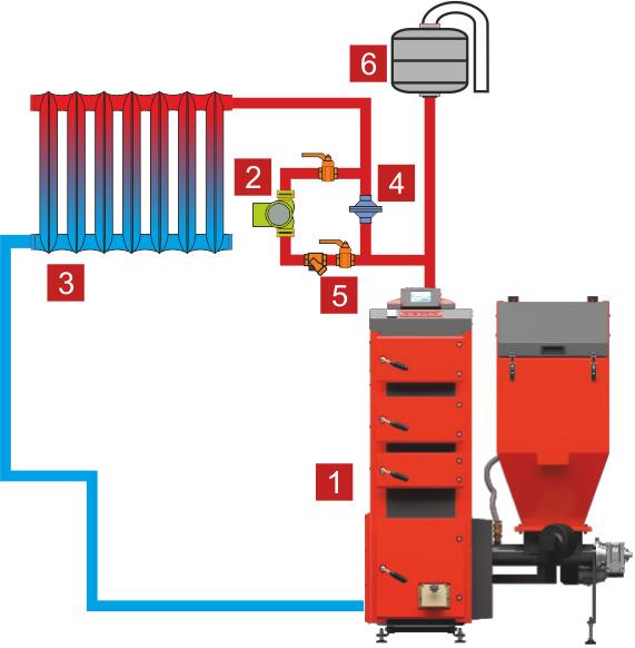 Двухтрубная открытая система отопления