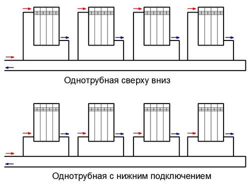 Подключение однотрубной системы