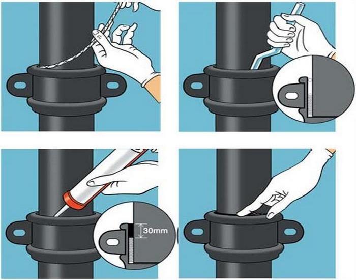 Чугунные трубы соединение