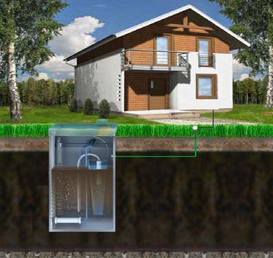 Этапы очистки канализации