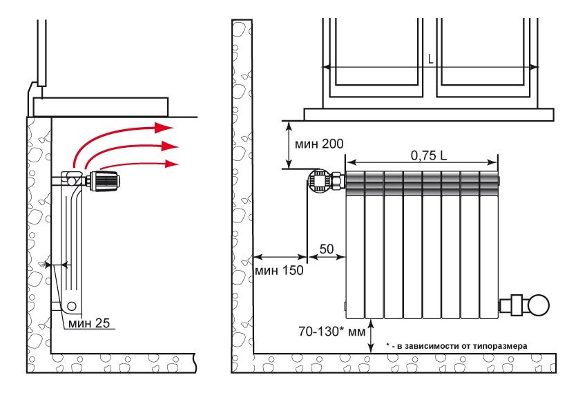 установка радиатора под окно