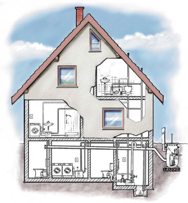 Rанализация в частном доме: схема, глубина укладки