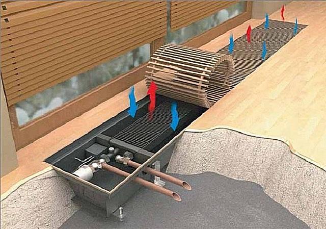 Конструкция встроенных в пол радиаторов