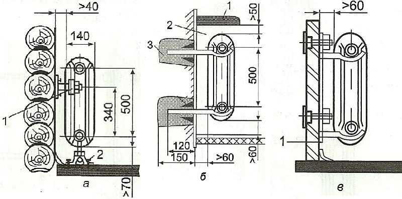 Крепление батарей в зависимости от типа стен