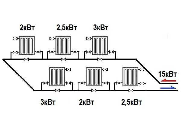 Расчет секций в зависимости однотрубной системы