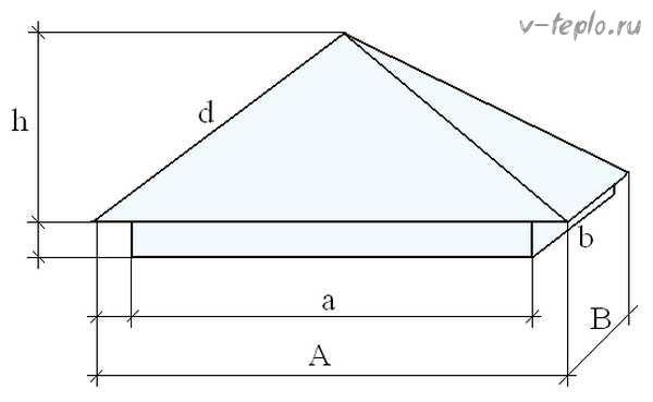 чертеж колпака на скатной крыше