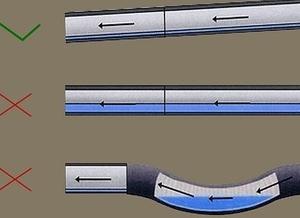 Правильный уклон пвх труб для канализации
