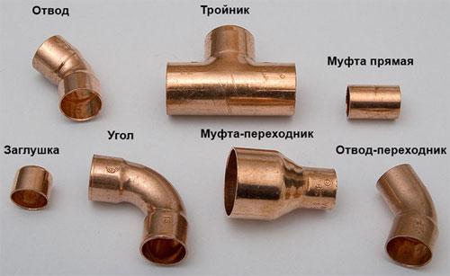 Соединительные элементы медных труб