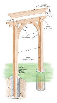 Чертеж деревянных качелей с фундаментом