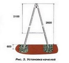 Фундамент садовых качелей