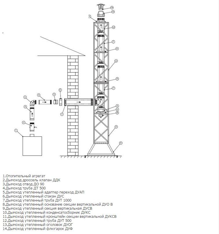 Вариант построения дымохода для буржуйки