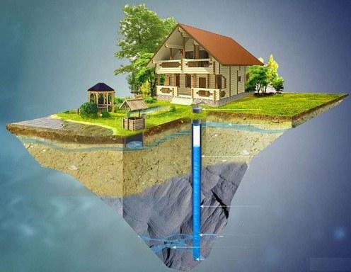 Система водоснабжения частного дома от скважины