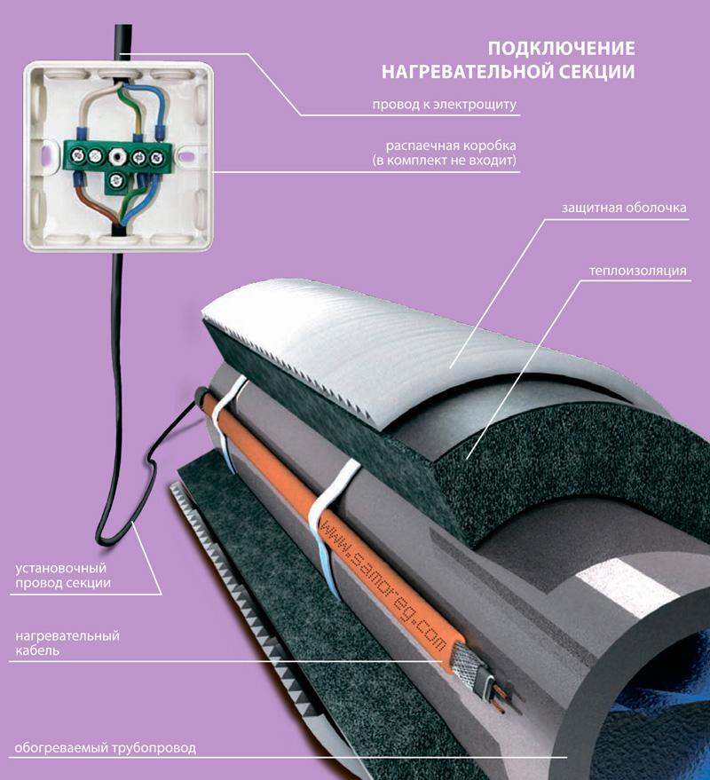 Схема подключения нагревательной секции