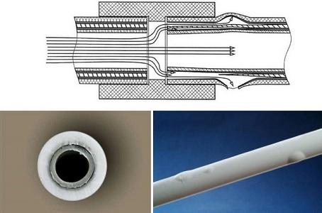 Последствия теплового расширения полипропиленовых труб