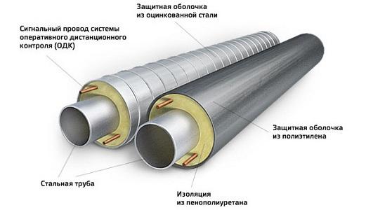 Отличие предизолированных труб от других труб