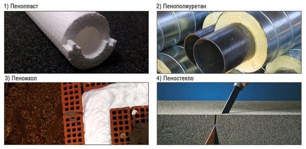Теплоизолирующие слои для труб