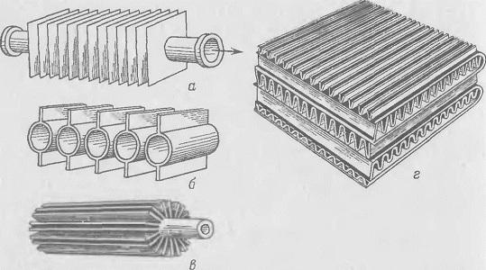 Теплообменники с оребренными трубами