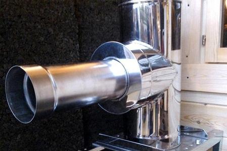 Дымоход-конвектор горизонтальный