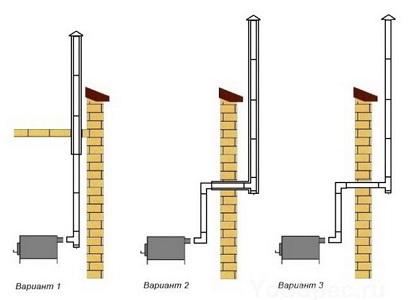 Вертикальный монтаж коаксиального дымохода